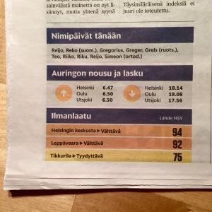 Lähde: Helsingin Sanomat